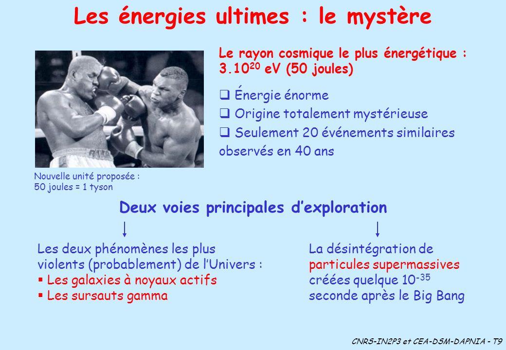 Les énergies ultimes : le mystère Énergie énorme Origine totalement mystérieuse Seulement 20 événements similaires observés en 40 ans Nouvelle unité p