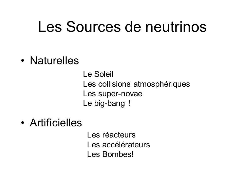 La matière Les quarks : u, d, s c, b, t Les leptons : e,