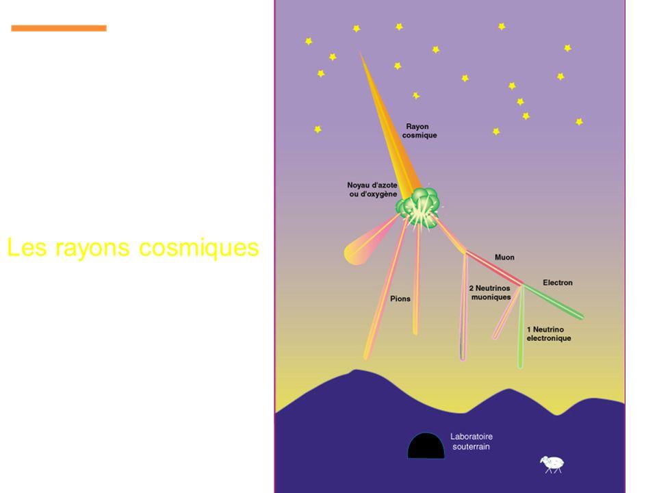 Production d hélium dans le Soleil