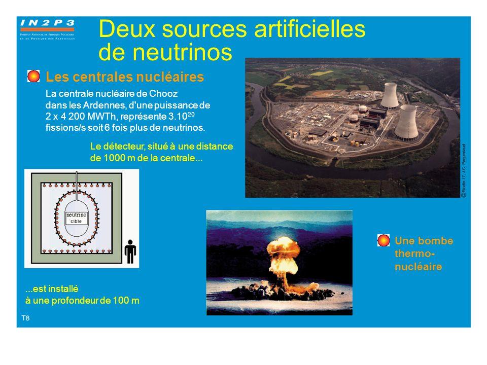 Deux Neutrinos 1962 Schwartz Lederman Steinberger Les neutrinos issus des - ne produisent que des muons après avoir interagi AGS Proton Beam