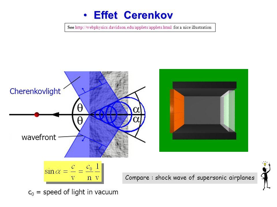 Effet Cerenkov V e > c/n