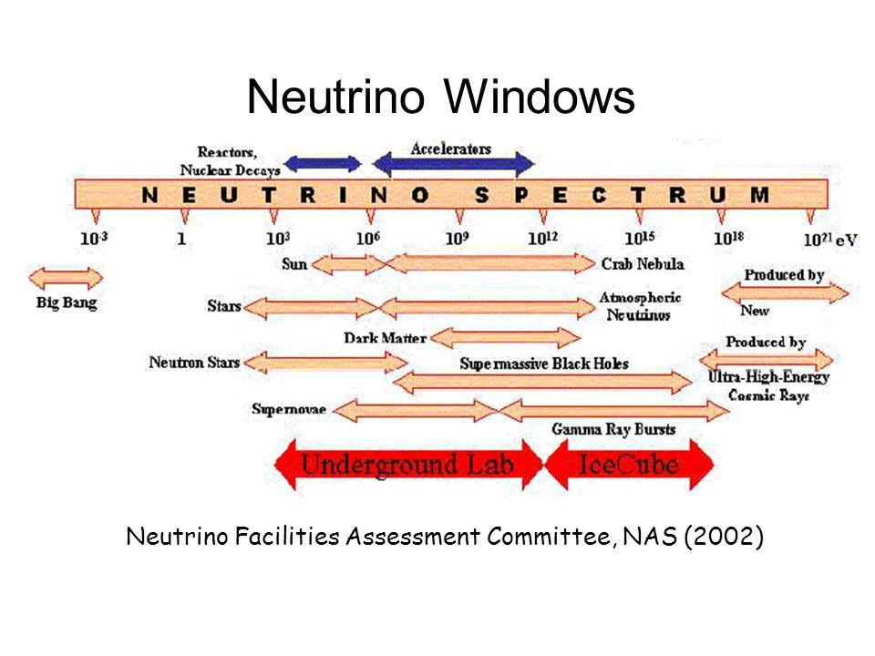 La « lumière » des neutrinos R.Davis M.Koshiba