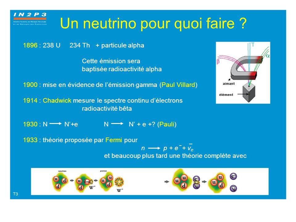 Les sources naturelles du neutrino p + p e + + d + e Les neutrinos émis par le soleil, témoins de la synthèse de lhélium.
