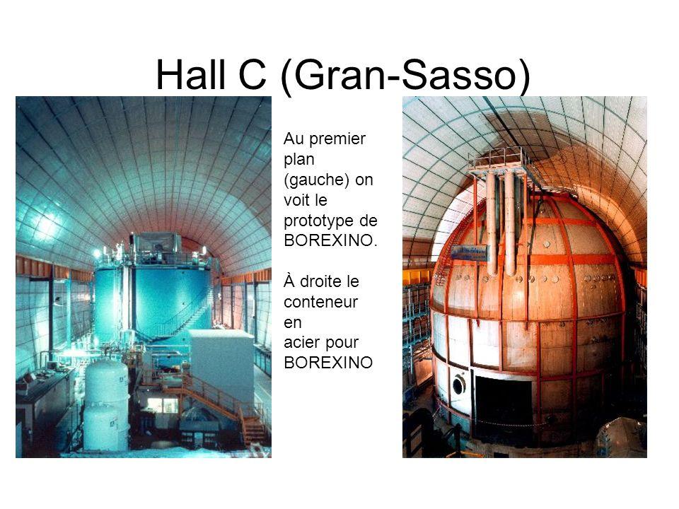 Le LNGS Le laboratoire du Gran-Sasso à l Aquila