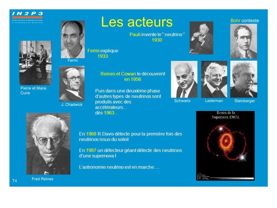 Les acteurs Puis dans une deuxième phase dautres types de neutrinos sont produits avec des accélérateurs...