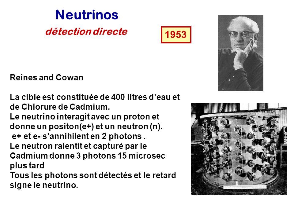 Neutrinos Neutrinos solaires Ray Davis Détection de neutrinos solaires 600 tonnes de Chlore neutrinos > 1 MeV vérifie la fusion dans le soleil Le nombre de neutrinos détectés est 3 fois plus petit que le nombre attendu .