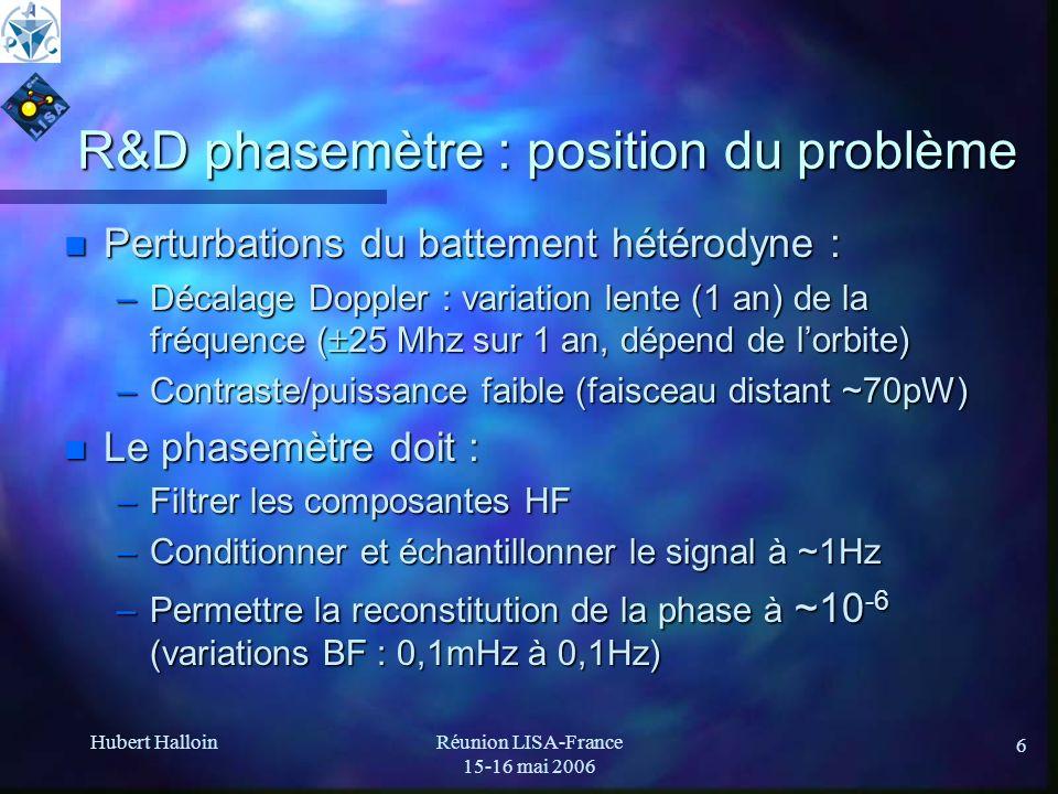 Hubert HalloinRéunion LISA-France 15-16 mai 2006 6 R&D phasemètre : position du problème n Perturbations du battement hétérodyne : –Décalage Doppler :