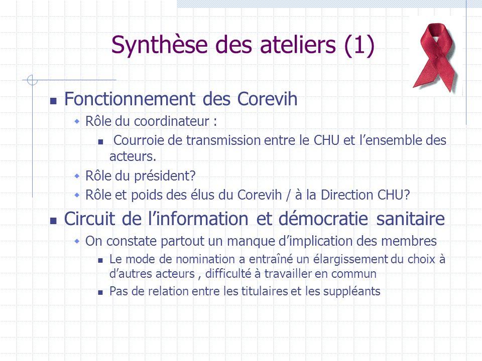 Synthèse des ateliers (1) Fonctionnement des Corevih Rôle du coordinateur : Courroie de transmission entre le CHU et lensemble des acteurs.
