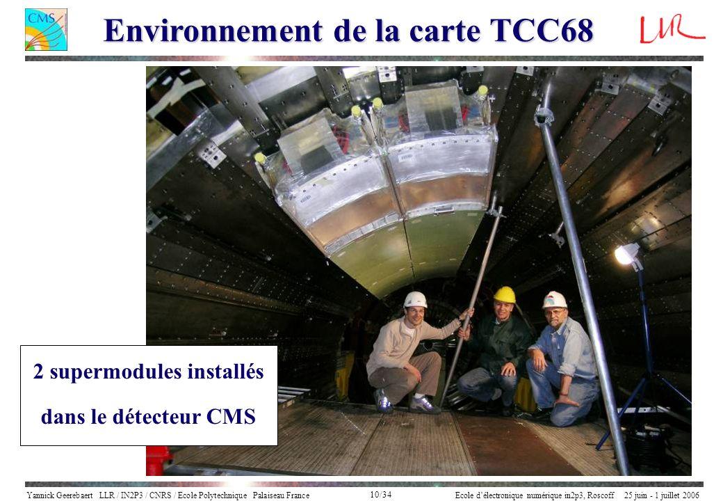 Yannick Geerebaert LLR / IN2P3 / CNRS / Ecole Polytechnique Palaiseau FranceEcole délectronique numérique in2p3, Roscoff 25 juin - 1 juillet 2006 10/3