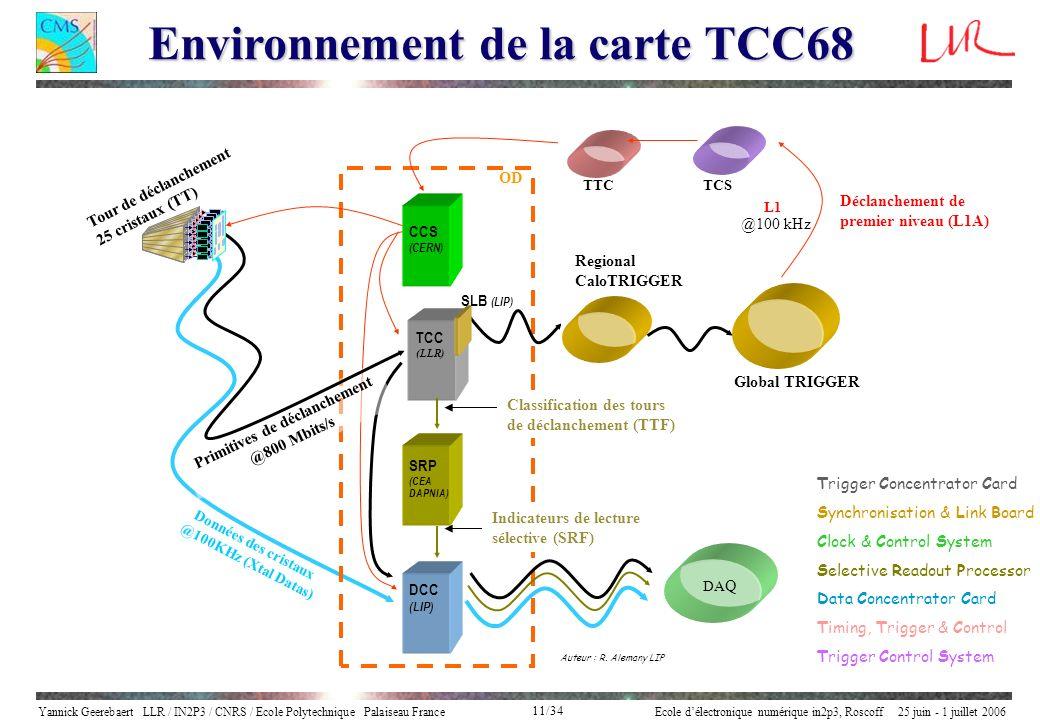 Yannick Geerebaert LLR / IN2P3 / CNRS / Ecole Polytechnique Palaiseau FranceEcole délectronique numérique in2p3, Roscoff 25 juin - 1 juillet 2006 11/3
