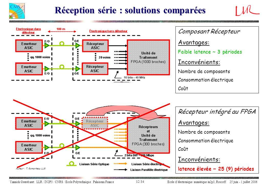 Yannick Geerebaert LLR / IN2P3 / CNRS / Ecole Polytechnique Palaiseau FranceEcole délectronique numérique in2p3, Roscoff 25 juin - 1 juillet 2006 12/3