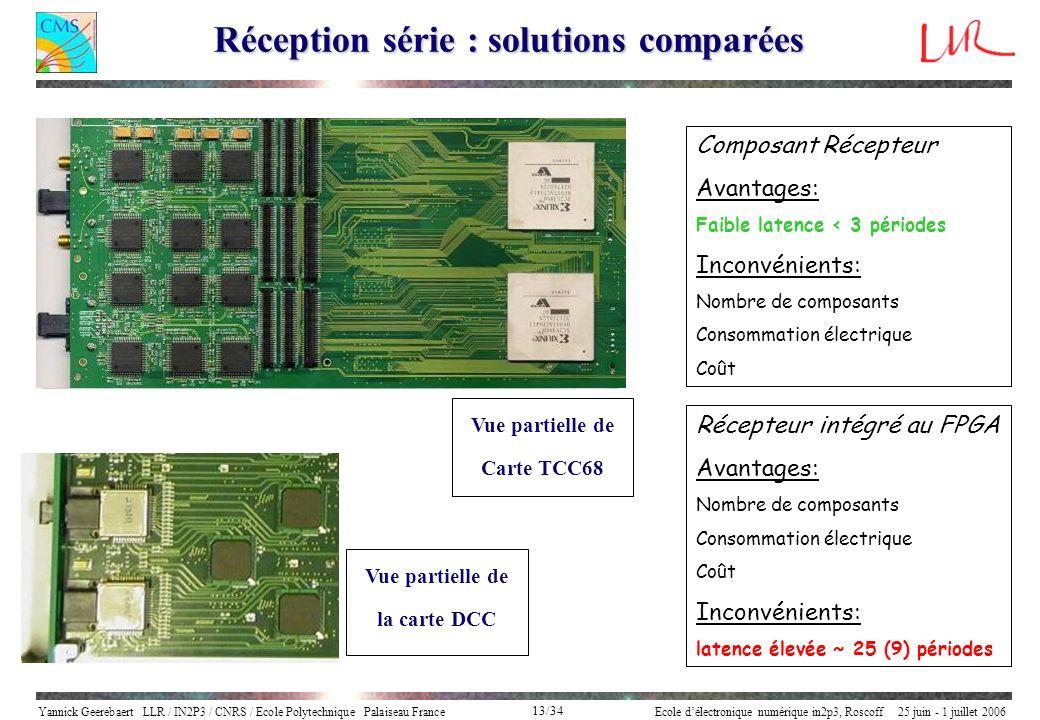 Yannick Geerebaert LLR / IN2P3 / CNRS / Ecole Polytechnique Palaiseau FranceEcole délectronique numérique in2p3, Roscoff 25 juin - 1 juillet 2006 13/3