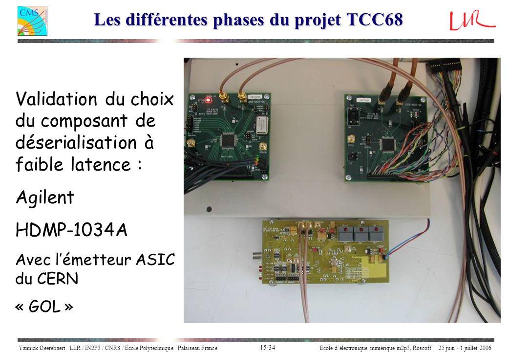 Yannick Geerebaert LLR / IN2P3 / CNRS / Ecole Polytechnique Palaiseau FranceEcole délectronique numérique in2p3, Roscoff 25 juin - 1 juillet 2006 15/3