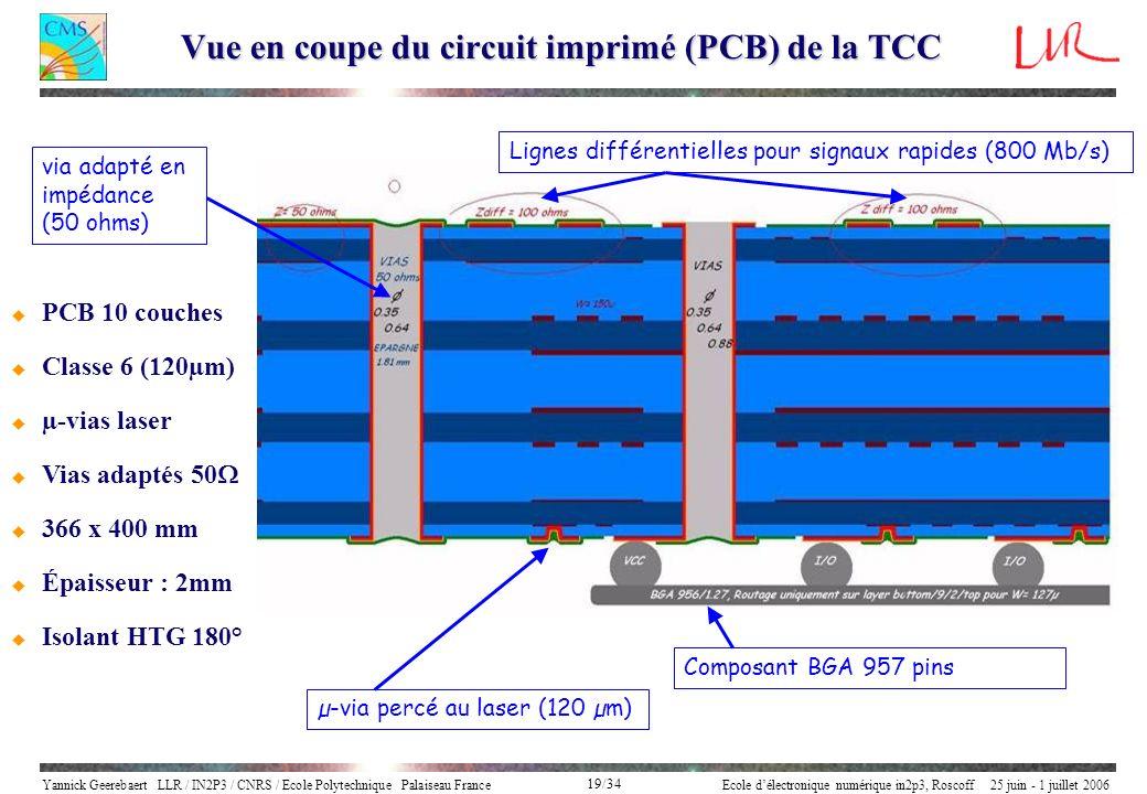 Yannick Geerebaert LLR / IN2P3 / CNRS / Ecole Polytechnique Palaiseau FranceEcole délectronique numérique in2p3, Roscoff 25 juin - 1 juillet 2006 19/3