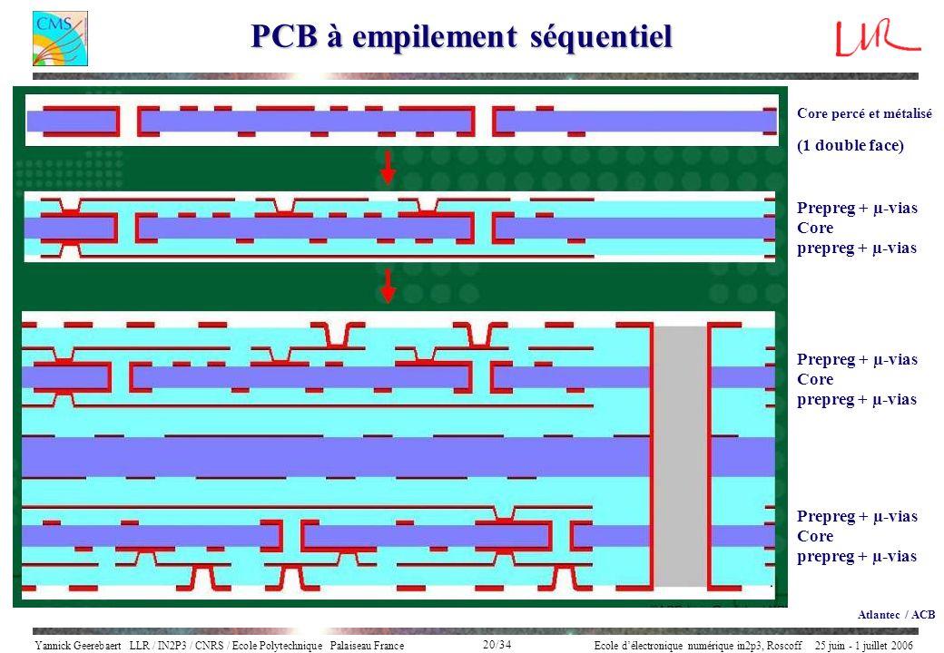 Yannick Geerebaert LLR / IN2P3 / CNRS / Ecole Polytechnique Palaiseau FranceEcole délectronique numérique in2p3, Roscoff 25 juin - 1 juillet 2006 20/3