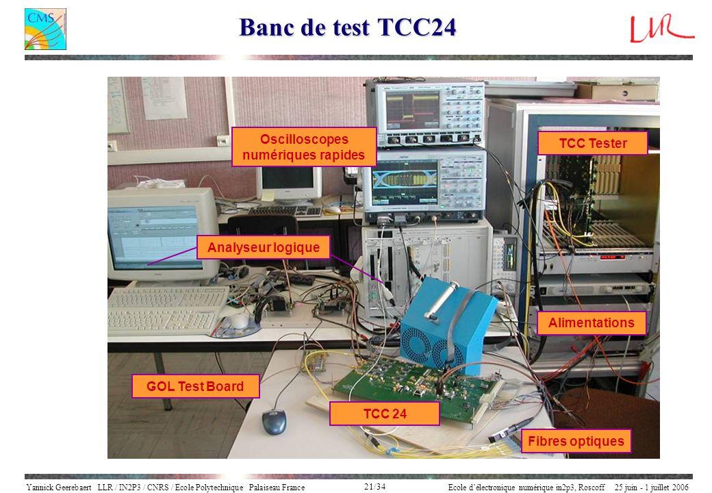 Yannick Geerebaert LLR / IN2P3 / CNRS / Ecole Polytechnique Palaiseau FranceEcole délectronique numérique in2p3, Roscoff 25 juin - 1 juillet 2006 21/3