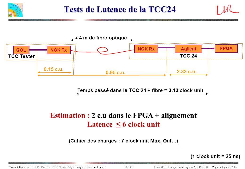 Yannick Geerebaert LLR / IN2P3 / CNRS / Ecole Polytechnique Palaiseau FranceEcole délectronique numérique in2p3, Roscoff 25 juin - 1 juillet 2006 23/3