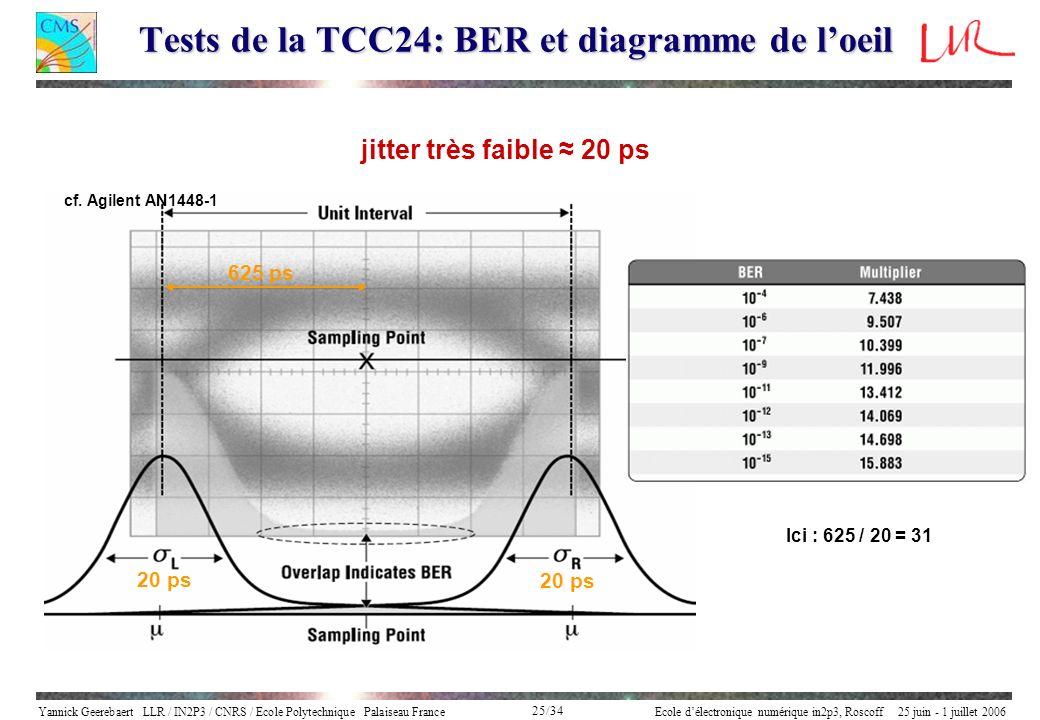 Yannick Geerebaert LLR / IN2P3 / CNRS / Ecole Polytechnique Palaiseau FranceEcole délectronique numérique in2p3, Roscoff 25 juin - 1 juillet 2006 25/3