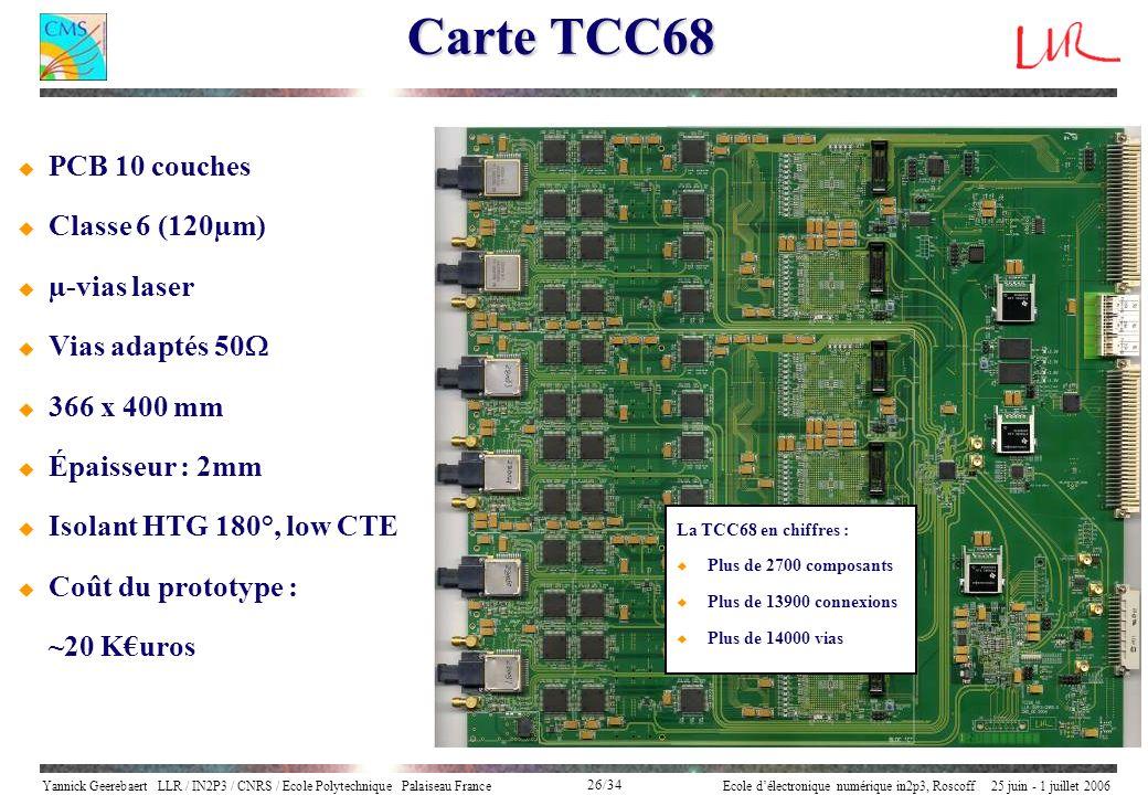 Yannick Geerebaert LLR / IN2P3 / CNRS / Ecole Polytechnique Palaiseau FranceEcole délectronique numérique in2p3, Roscoff 25 juin - 1 juillet 2006 26/3