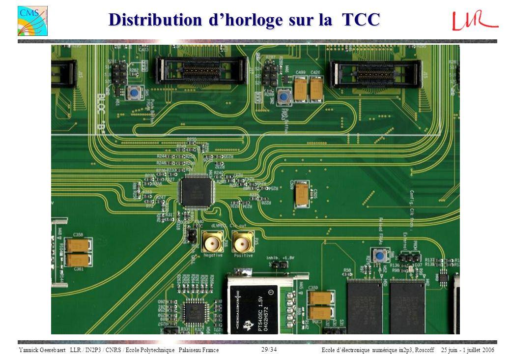 Yannick Geerebaert LLR / IN2P3 / CNRS / Ecole Polytechnique Palaiseau FranceEcole délectronique numérique in2p3, Roscoff 25 juin - 1 juillet 2006 29/3