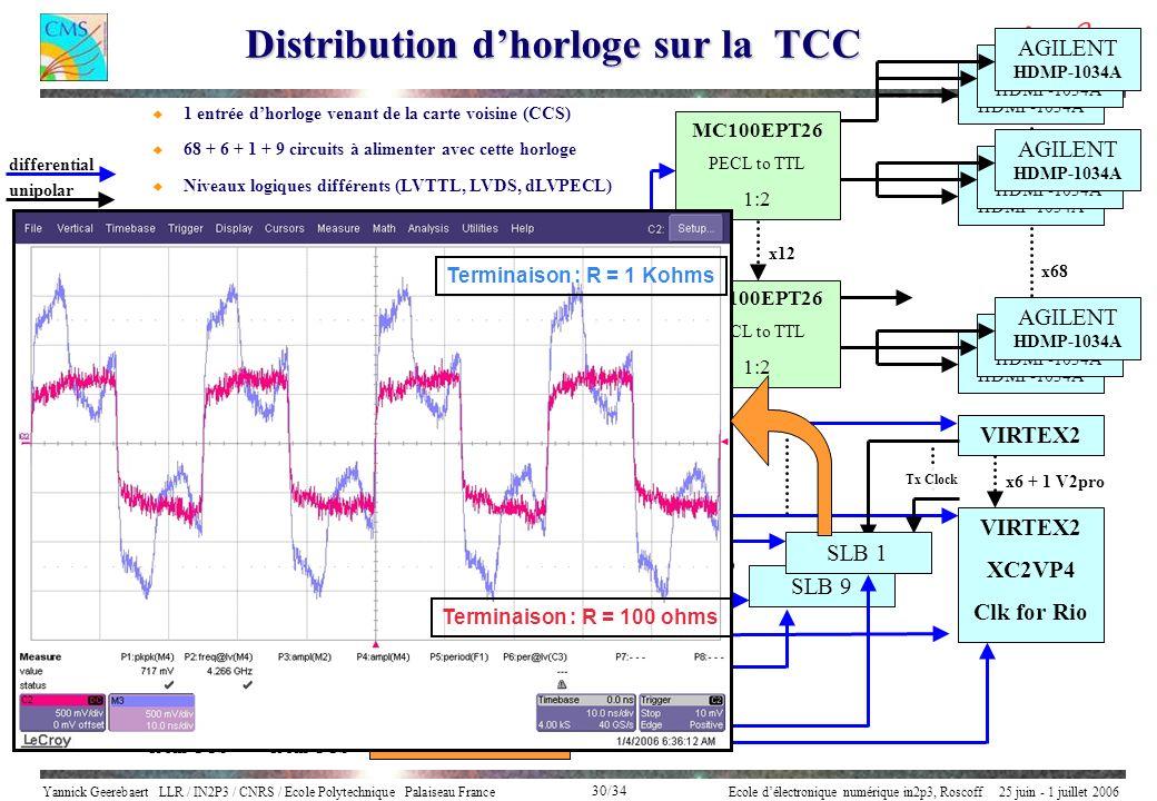 Yannick Geerebaert LLR / IN2P3 / CNRS / Ecole Polytechnique Palaiseau FranceEcole délectronique numérique in2p3, Roscoff 25 juin - 1 juillet 2006 30/3