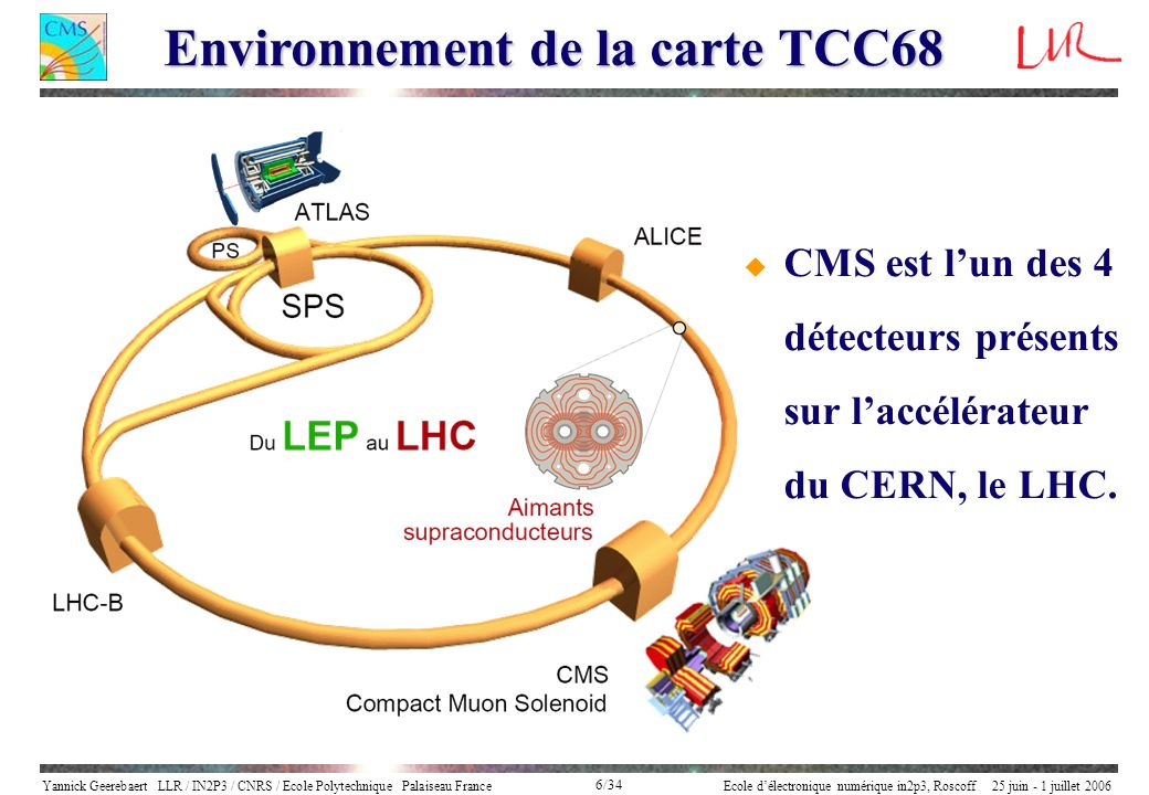Yannick Geerebaert LLR / IN2P3 / CNRS / Ecole Polytechnique Palaiseau FranceEcole délectronique numérique in2p3, Roscoff 25 juin - 1 juillet 2006 6/34