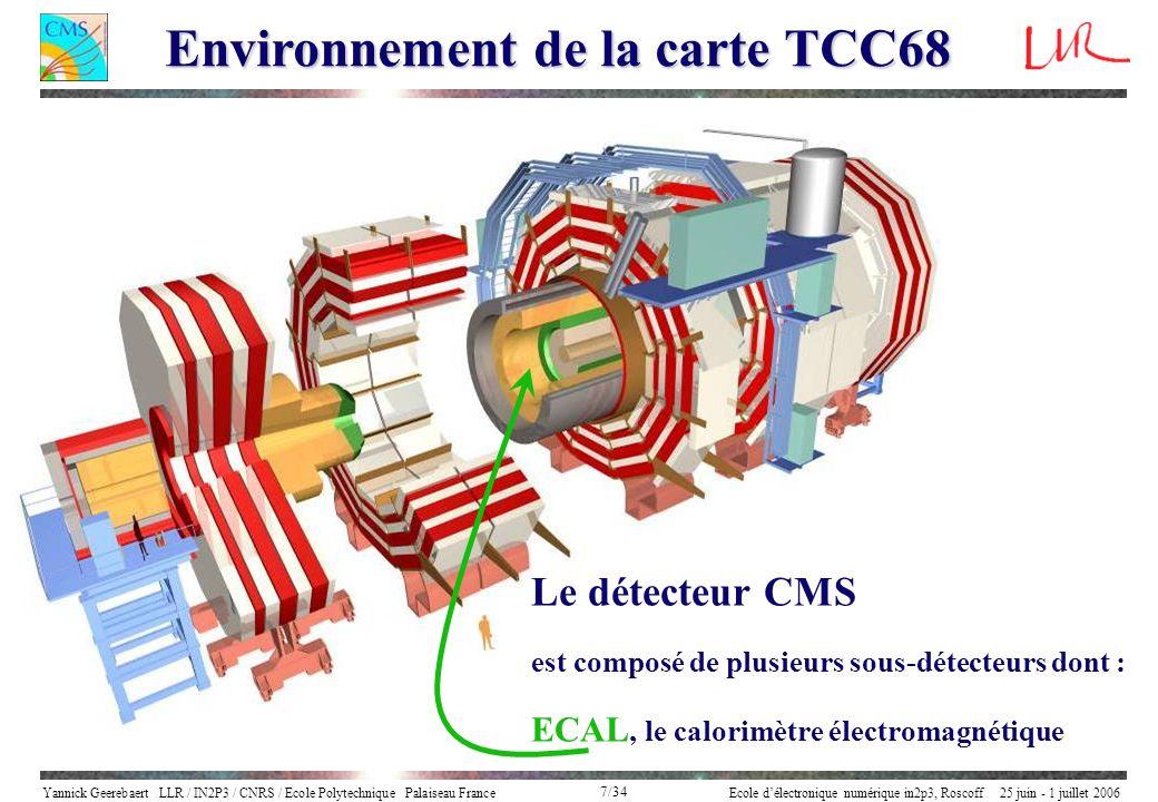 Yannick Geerebaert LLR / IN2P3 / CNRS / Ecole Polytechnique Palaiseau FranceEcole délectronique numérique in2p3, Roscoff 25 juin - 1 juillet 2006 7/34