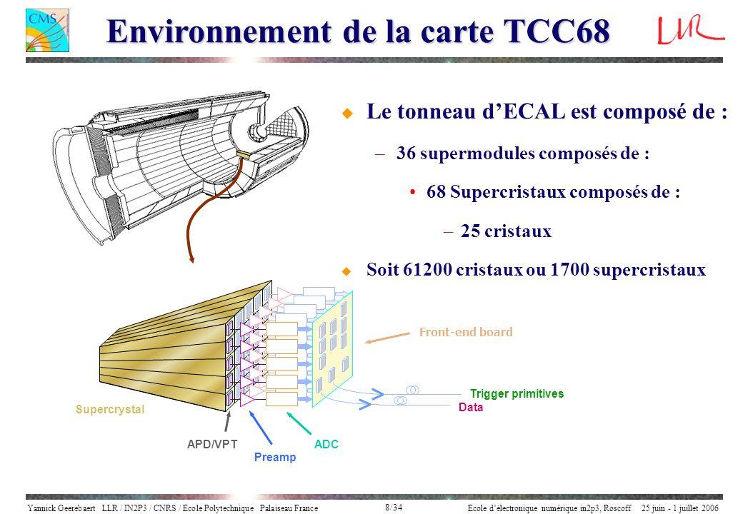 Yannick Geerebaert LLR / IN2P3 / CNRS / Ecole Polytechnique Palaiseau FranceEcole délectronique numérique in2p3, Roscoff 25 juin - 1 juillet 2006 8/34