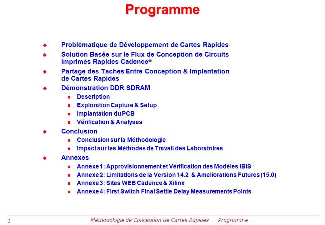 3 Méthodologie de Conception de Cartes Rapides - Ecole dElectronique Numérique IN2P3 Cargèse 2003 - Problématique de Développement de Cartes Rapides