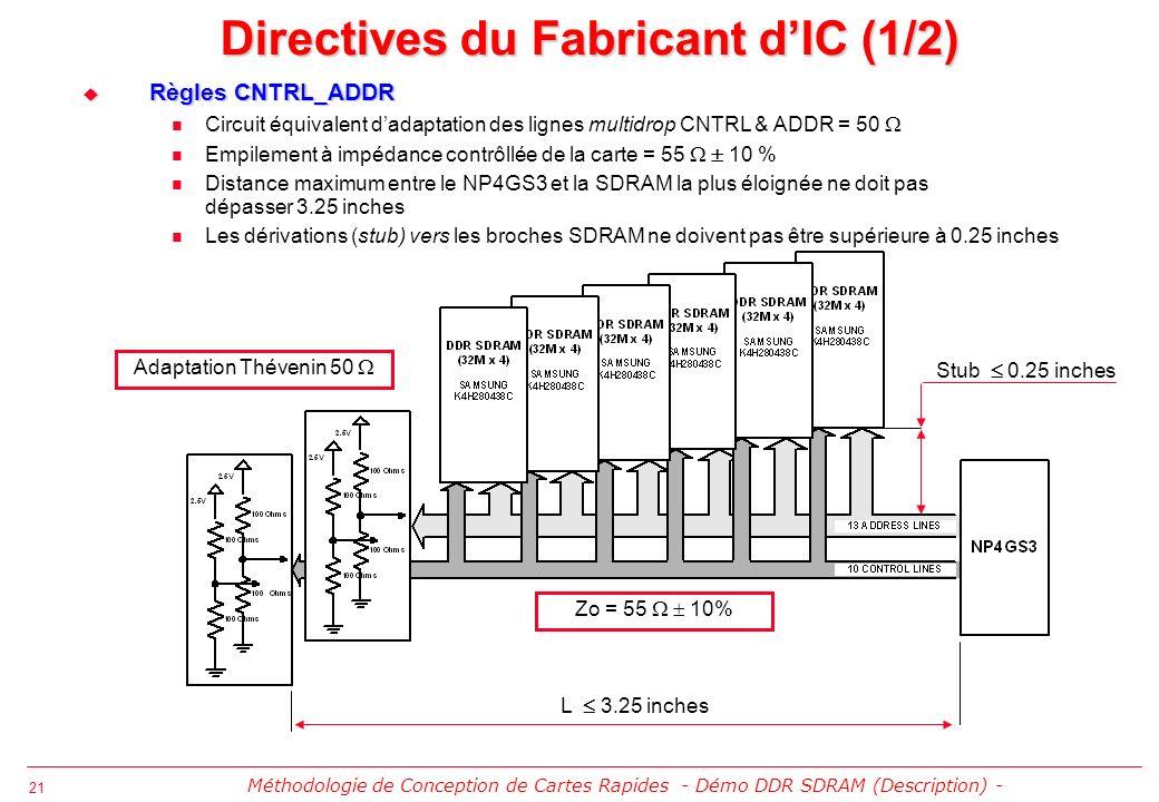 22 Règles DA_DQS Règles DA_DQS Toutes les lignes DATA et DQS doivent être adaptées avec une résistance série de 22-29 éloignée au maximum de 1 inch du NP4GS3 La partie adjacente au NP4GS3 ne doit pas représenter plus de 25 % de la longueur totale La longeur L de chaque bus DATA ou strobe DQS associé doit etre comprise entre 1 inch L 3.25 inches Chaque ensemble de 4 lignes DATAx doit avoir un glissement skew de 70 ps par rapport au strobe associé DQSx.