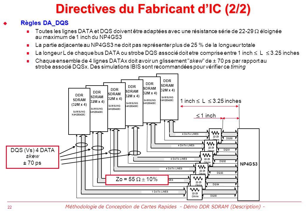 23 Taches de Conception A Concept-HDL: capture du schéma B CM2C: capture des ECSets CNTRL_ADD B1 SigXp: déclaration des libraries Ibis (Dml) (DDR SDRAM & NP4GS3) préalable à la capture de la topologie DA_DQS (XNet) B2 SigXp: capture de la topologie contrainte DA_DQS B3 Concept-HDL : importation de la topologie contrainte DA_DQS de SigXp Exploration (.TOP) SigXplorer Constrained Topologies Concept-HDL Constrained Schematic Capture Design Sync Export Phys Import Phys.