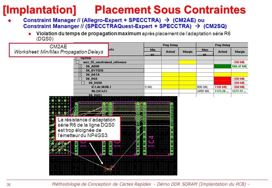 37 Longueur des stub après routage CM2AE Worksheet: Wiring Méthodologie de Conception de Cartes Rapides - Démo DDR SDRAM (Implantation du PCB) - Constraint Manager // (ALLEGRO-Expert (CM2AE) + SPECCTRA) (CM2AE) ou Constraint Manager // (SPECCTRAQuest-Expert + SPECCTRA) (CM2SQ) Constraint Manager // (ALLEGRO-Expert (CM2AE) + SPECCTRA) (CM2AE) ou Constraint Manager // (SPECCTRAQuest-Expert + SPECCTRA) (CM2SQ) Routage ALLEGRO/SPECCTRA automatique dune topologie daisy-chain contrainte avec des stub de longueur max 250 mils [Implantation] Routage Sous Contraintes
