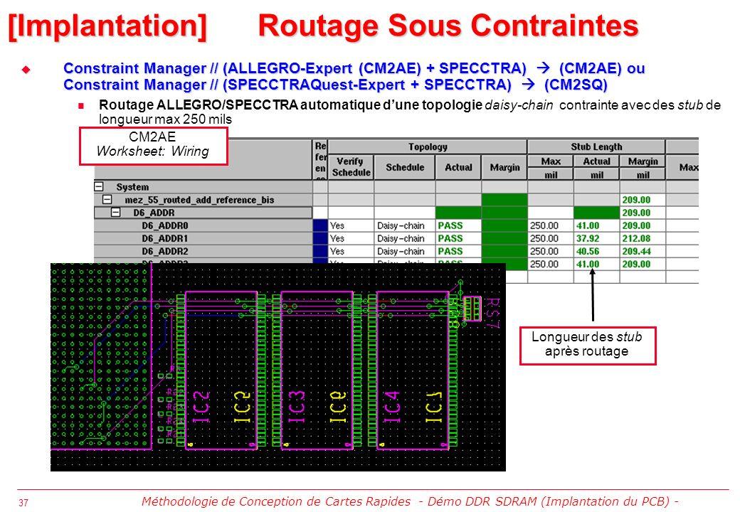 38 CM2AE Worksheet: Relative Propagation Delay Match Group (DA_DQS_M1) Worst case 8 ps Méthodologie de Conception de Cartes Rapides - Démo DDR SDRAM (Implantation du PCB) - Constraint Manager // (ALLEGRO-Expert + SPECCTRA) (CM2AE) ou Constraint Manager // (SPECCTRAQuest-Expert + SPECCTRA) (CM2SQ) Constraint Manager // (ALLEGRO-Expert + SPECCTRA) (CM2AE) ou Constraint Manager // (SPECCTRAQuest-Expert + SPECCTRA) (CM2SQ) Contraintes multiples sur le Mached Group M1 automatiquement prises en compte par le duo ALLEGRO/SPECCTRA [Implantation] Routage Sous Contraintes
