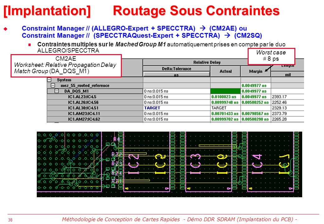 38 CM2AE Worksheet: Relative Propagation Delay Match Group (DA_DQS_M1) Worst case 8 ps Méthodologie de Conception de Cartes Rapides - Démo DDR SDRAM (Implantation du PCB) - Constraint Manager // (ALLEGRO-Expert + SPECCTRA) (CM2AE) ou Constraint Manager // (SPECCTRAQuest-Expert + SPECCTRA) (CM2SQ) Constraint Manager // (ALLEGRO-Expert + SPECCTRA) (CM2AE) ou Constraint Manager // (SPECCTRAQuest-Expert + SPECCTRA) (CM2SQ) Contraintes multiples sur le Mached Group M1 automatiquement prises en compte par le duo ALLEGRO/SPECCTRA [Implantation] Routage Sous Contraintes