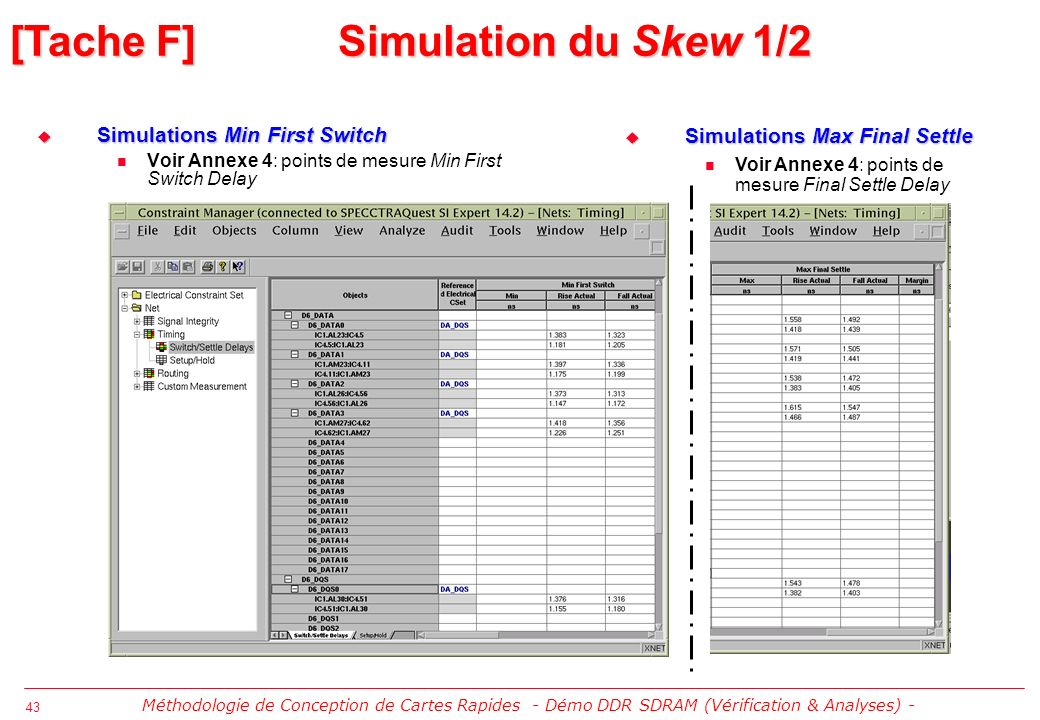 43 Simulations Min First Switch Simulations Min First Switch Voir Annexe 4: points de mesure Min First Switch Delay [Tache F] Simulation du Skew 1/2 Simulations Max Final Settle Simulations Max Final Settle Voir Annexe 4: points de mesure Final Settle Delay Méthodologie de Conception de Cartes Rapides - Démo DDR SDRAM (Vérification & Analyses) -