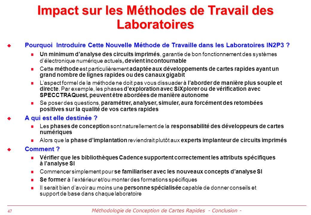 48 Méthodologie de Conception de Cartes Rapides - Ecole dElectronique Numérique IN2P3 Cargèse 2003 - Annexes