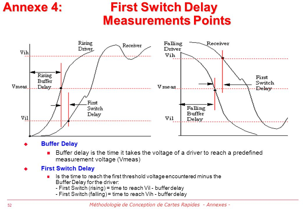 52 Buffer Delay Buffer Delay Buffer delay is the time it takes the voltage of a driver to reach a predefined measurement voltage (Vmeas) First Switch Delay First Switch Delay Is the time to reach the first threshold voltage encountered minus the Buffer Delay for the driver: - First Switch (rising) = time to reach Vil - buffer delay - First Switch (falling) = time to reach Vih - buffer delay Annexe 4: First Switch Delay Measurements Points Méthodologie de Conception de Cartes Rapides - Annexes -