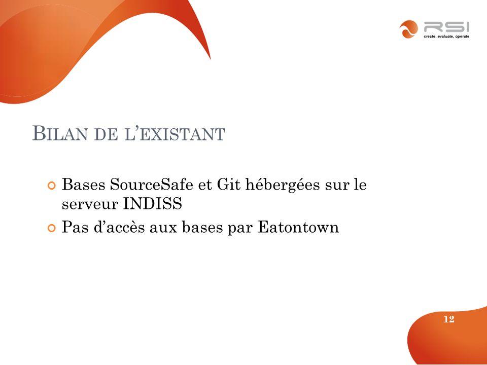 12 Bases SourceSafe et Git hébergées sur le serveur INDISS Pas daccès aux bases par Eatontown B ILAN DE L EXISTANT