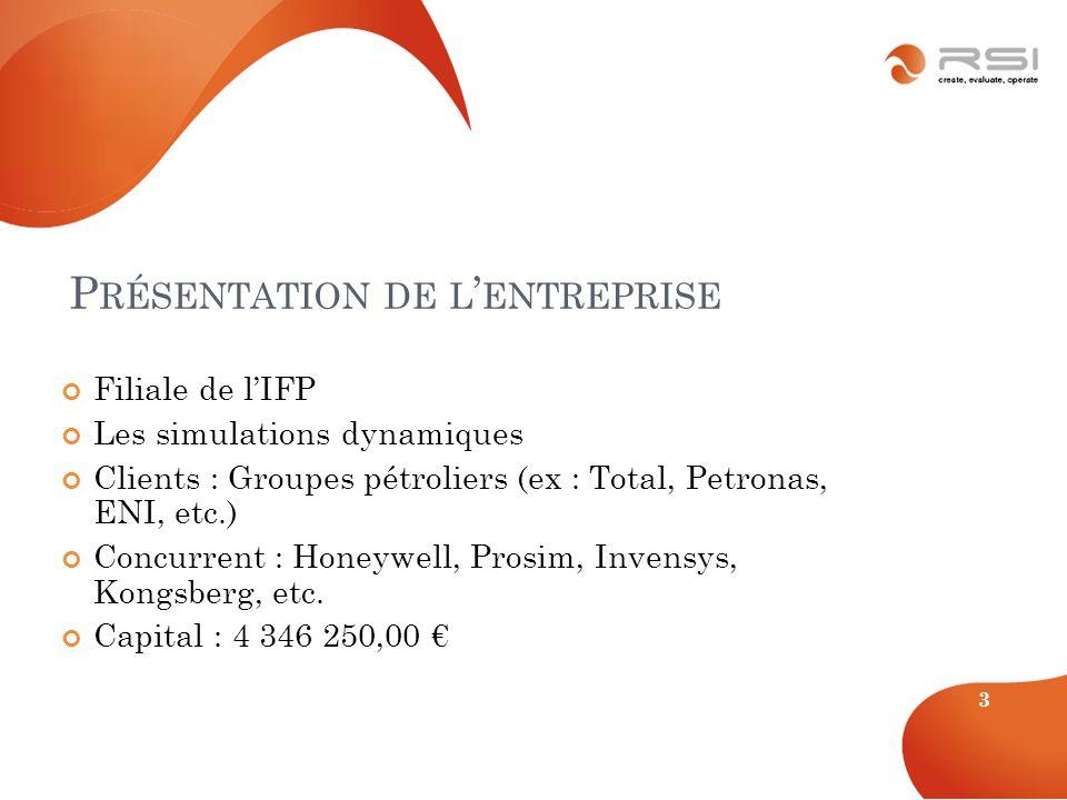 P RÉSENTATION DE L ENTREPRISE Filiale de lIFP Les simulations dynamiques Clients : Groupes pétroliers (ex : Total, Petronas, ENI, etc.) Concurrent : H