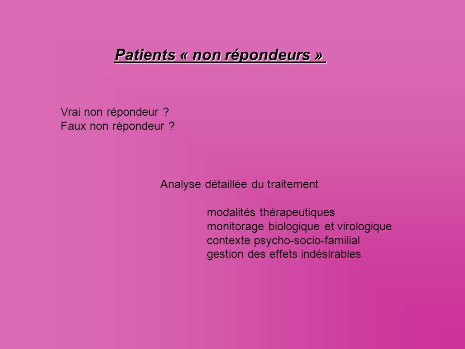Patients « non répondeurs » Vrai non répondeur ? Faux non répondeur ? Analyse détaillée du traitement modalités thérapeutiques monitorage biologique e