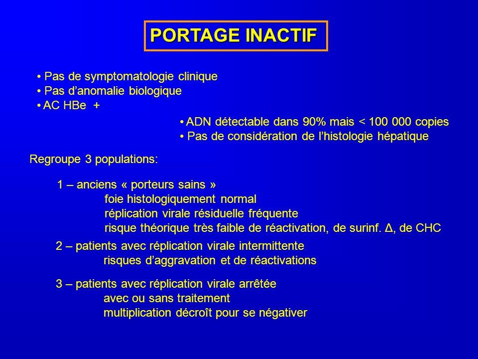 PORTAGE INACTIF Pas de symptomatologie clinique Pas danomalie biologique AC HBe + ADN détectable dans 90% mais < 100 000 copies Pas de considération d