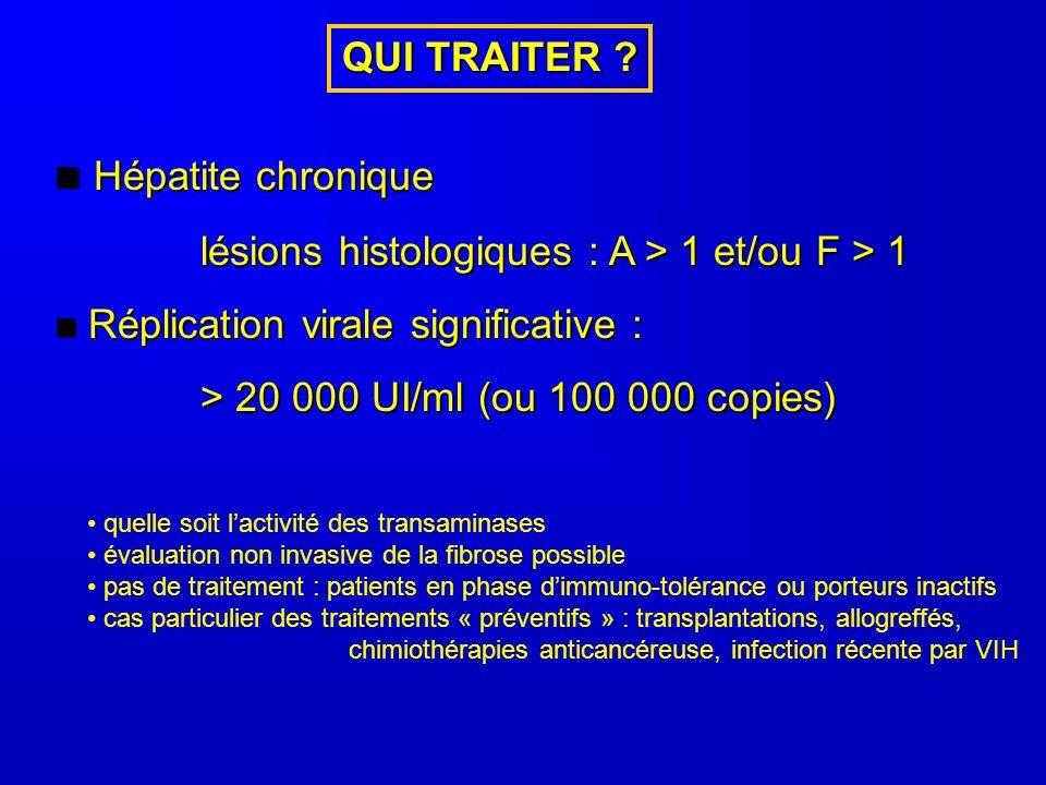 Hépatite chronique Hépatite chronique lésions histologiques : A > 1 et/ou F > 1 lésions histologiques : A > 1 et/ou F > 1 Réplication virale significative : Réplication virale significative : > 20 000 UI/ml (ou 100 000 copies) > 20 000 UI/ml (ou 100 000 copies) QUI TRAITER .