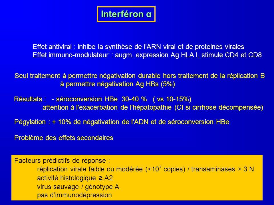 Interféron α Effet antiviral : inhibe la synthèse de lARN viral et de proteines virales Effet immuno-modulateur : augm.