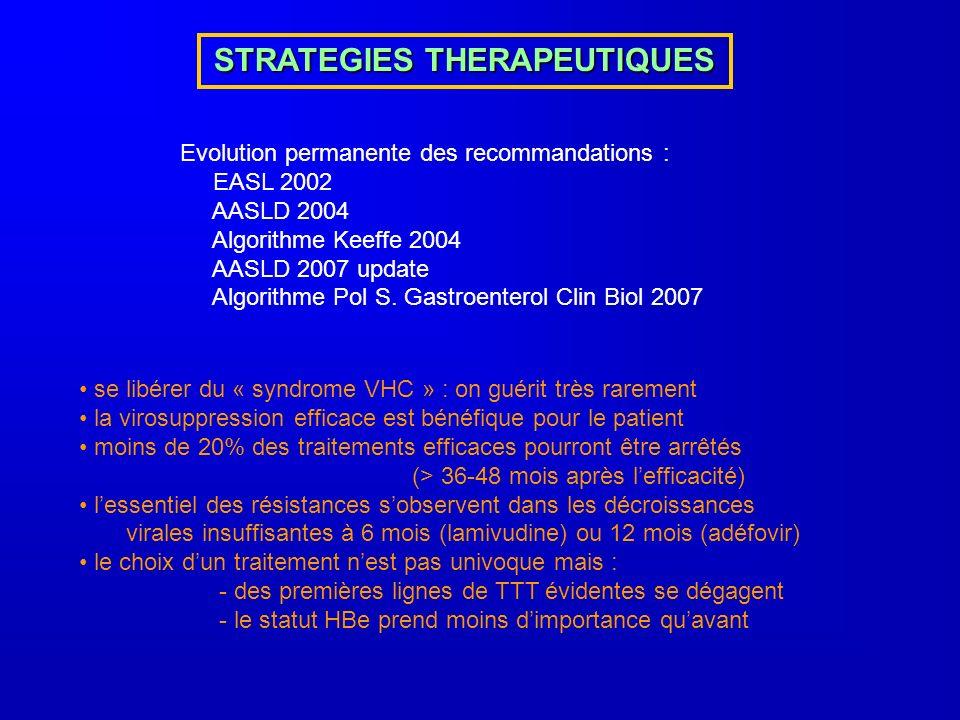 STRATEGIES THERAPEUTIQUES Evolution permanente des recommandations : EASL 2002 AASLD 2004 Algorithme Keeffe 2004 AASLD 2007 update Algorithme Pol S.