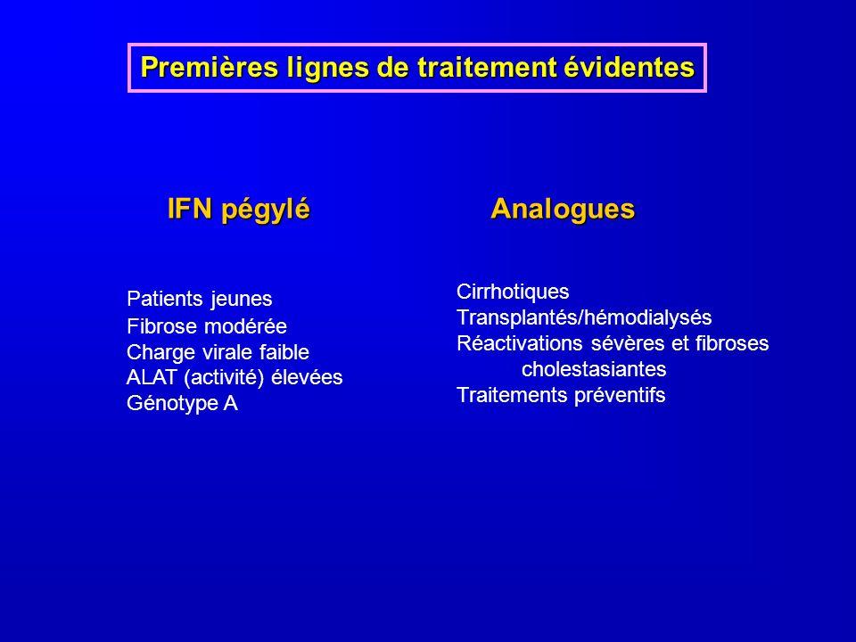 Premières lignes de traitement évidentes IFN pégylé Analogues Patients jeunes Fibrose modérée Charge virale faible ALAT (activité) élevées Génotype A Cirrhotiques Transplantés/hémodialysés Réactivations sévères et fibroses cholestasiantes Traitements préventifs