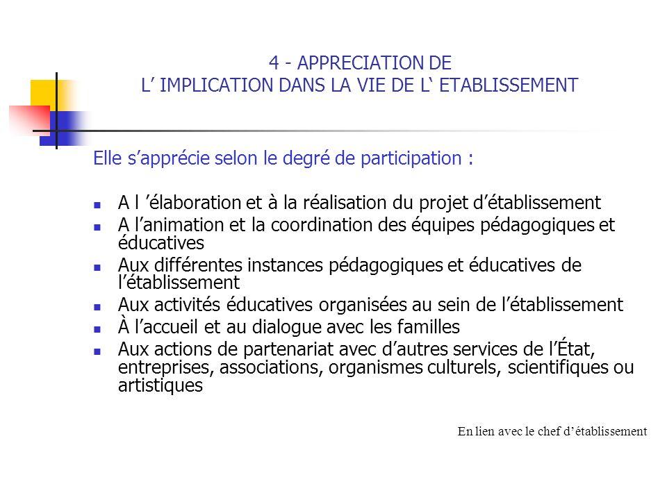 4 - APPRECIATION DE L IMPLICATION DANS LA VIE DE L ETABLISSEMENT Elle sapprécie selon le degré de participation : A l élaboration et à la réalisation
