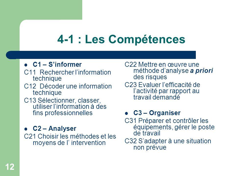 13 4-2 : Les compétences C4 – Réaliser C41 Mettre en œuvre des opérations de nettoyage dans les zones à risques ou sensibles C42 Mettre en œuvre des opérations préparatoires à la stérilisation C43 Mettre en œuvre des opérations dentretien courant, de rénovation et de remise en état C44 Effectuer des services associés à lactivité principale C45 Assurer la clôture du chantier et réaliser des opérations de maintenance préventive et corrective C46 Mettre en œuvre des opérations participant au contrôle de la qualité C47 Mettre en œuvre des mesures de sécurité C5 – Communiquer C51 Assurer des relations avec les partenaires internes ou externes à lentreprise C52 Situer sa fonction dans lentreprise ou la collectivité