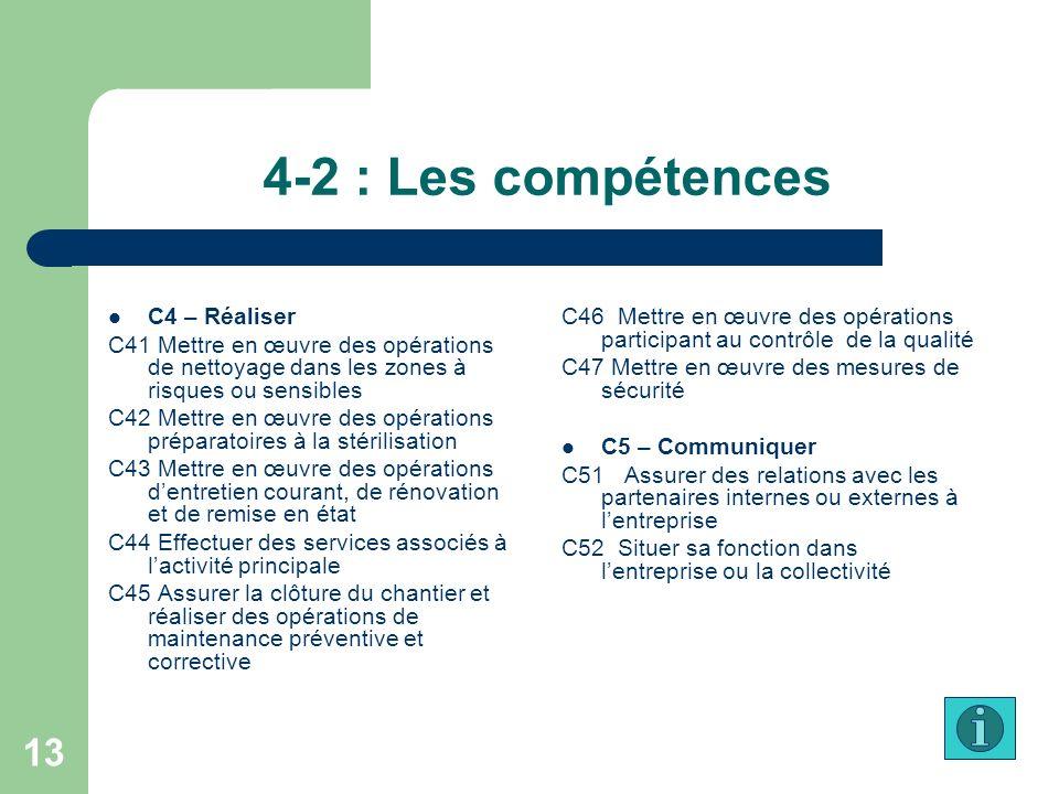 14 V - Les Savoirs associés S1 : Sciences appliquées S2 : Prévention et traitement des biocontaminations dans les zones à risques ou sensibles S3 : Connaissance des milieux professionnels S4 : Technologie