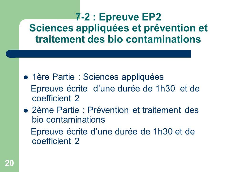 21 7-3 : Epreuve EP3 Analyse dune situation professionnelle EP3 : Analyse dune situation professionnelle Epreuve écrite dune durée de 1h30 et de coefficient 2