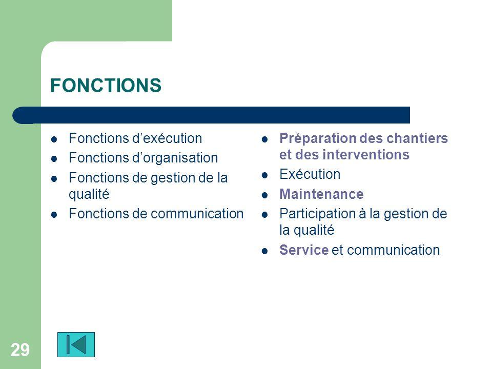 30 SAVOIR-FAIRE C1- SINFORMER - C11.Rechercher linformation - C12.